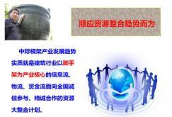 中际产业(集团)有限公司_联英人才网_hrm.cn