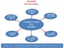 中际重庆模架产业(集团)有限公司_联英人才网_hrm.cn